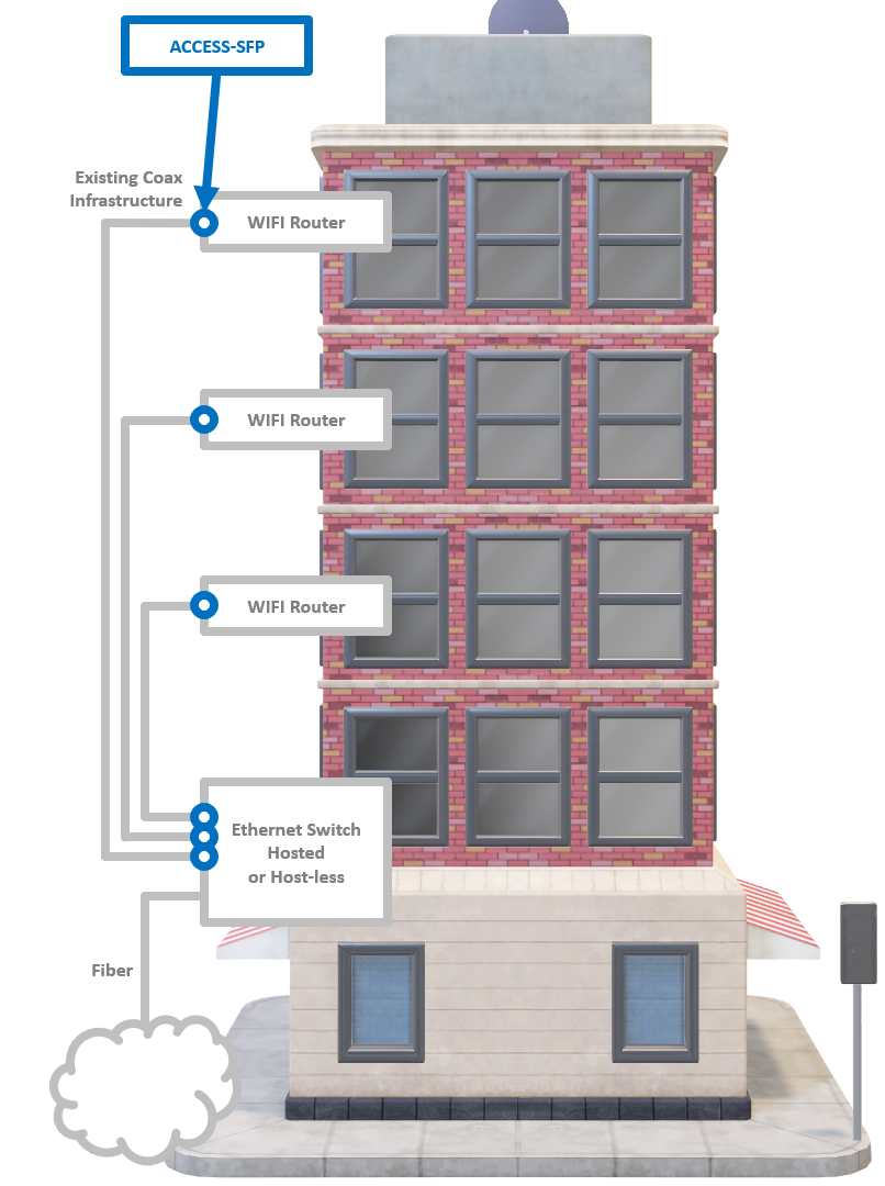 building-schematic-apartment